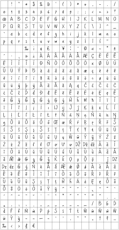 Glyphset_PENCILPETE